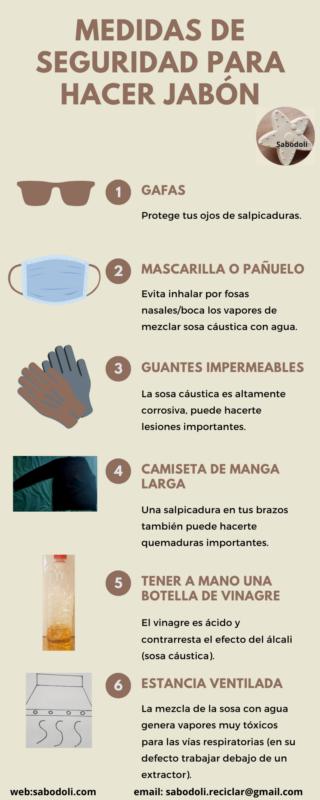 Medidas de seguridad para hacer jabón